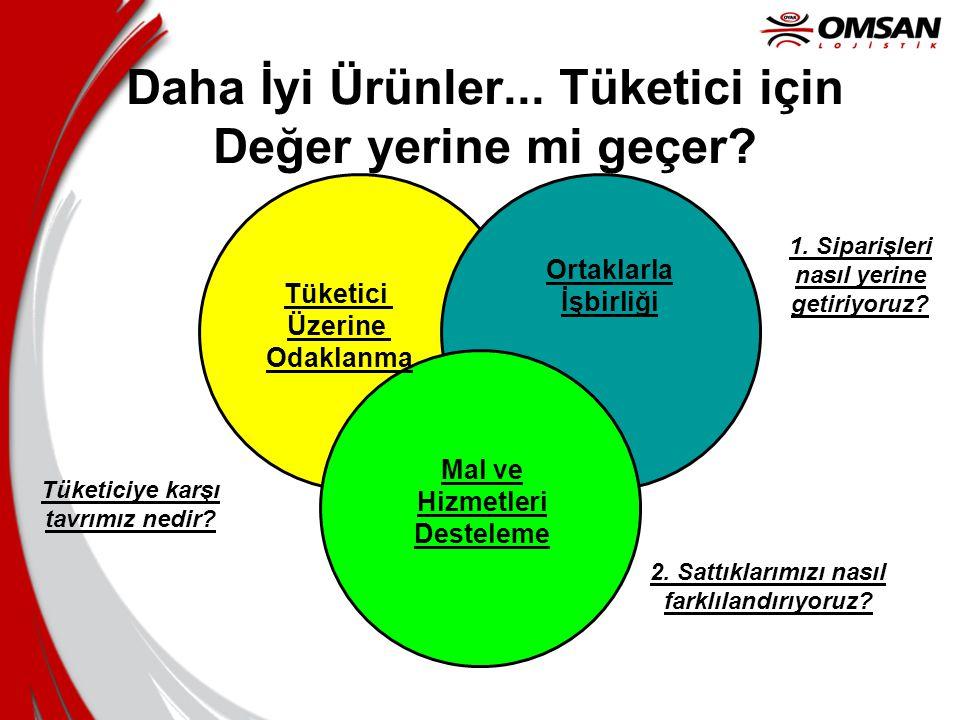 Ürün Kullanım Miadı Yönetimi Bozulan Araba...