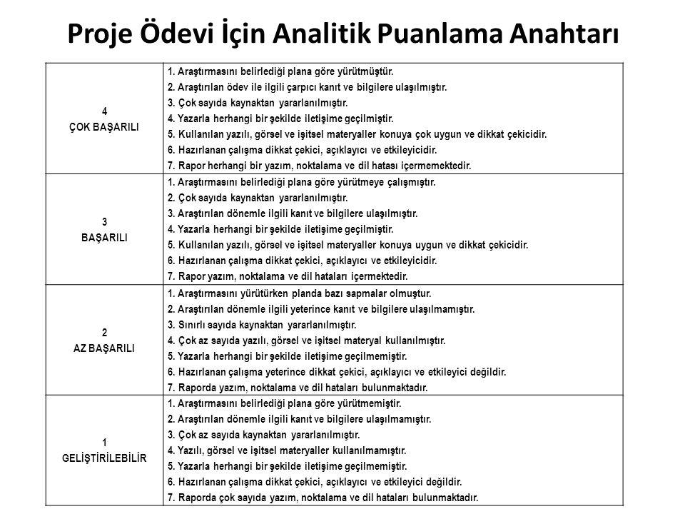 Proje Ödevi İçin Analitik Puanlama Anahtarı 4 ÇOK BAŞARILI 1. Araştırmasını belirlediği plana göre yürütmüştür. 2. Araştırılan ödev ile ilgili çarpıcı