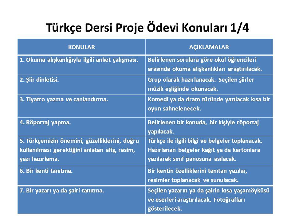 Türkçe Dersi Proje Ödevi Konuları 1/4 KONULARAÇIKLAMALAR 1. Okuma alışkanlığıyla ilgili anket çalışması. Belirlenen sorulara göre okul öğrencileri ara