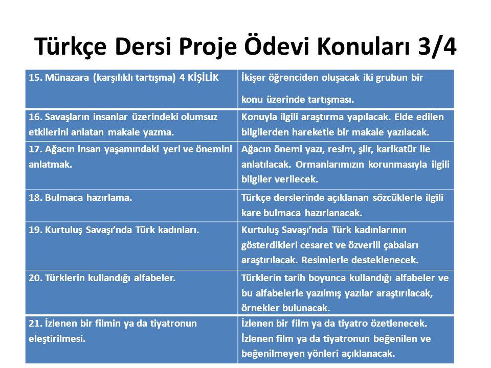 Türkçe Dersi Proje Ödevi Konuları 3/4 15. Münazara (karşılıklı tartışma) 4 KİŞİLİK İkişer öğrenciden oluşacak iki grubun bir konu üzerinde tartışması.