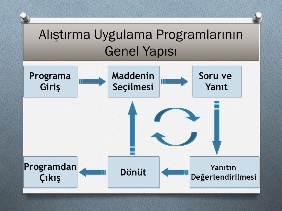 Alıştırma Uygulama Programlarının Genel Yapısı Programa Giriş Maddenin Seçilmesi Soru ve Yanıt Programdan Çıkış Dönüt Yanıtın Değerlendirilmesi