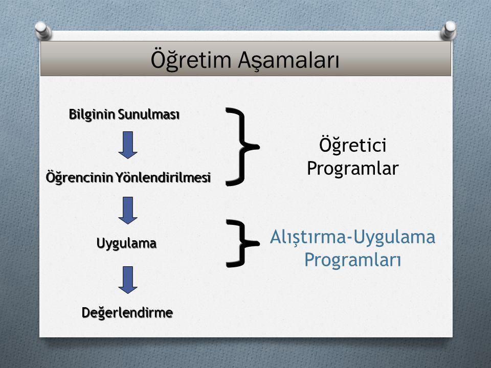 Alıştırma Uygulama Programları  Öğrenilmiş kavramsal ve işlemsel bilgilerin geliştirilmesi, uygulanması ve konudaki yanlış anlamaları ortaya çıkarılıp düzeltilmesi için tasarlanmış bilgisayar programlarıdır.