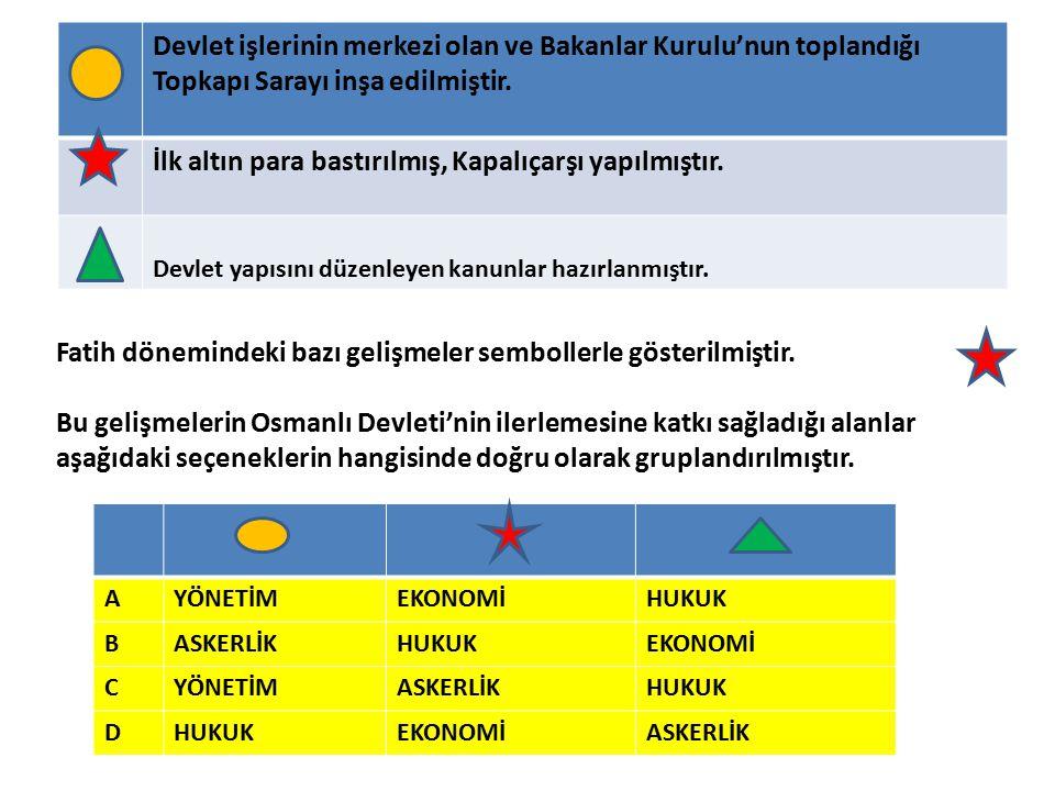 Temelleri İstanbul'un fethinden sonra atılan Kapalıçarşı'da üç binden fazla dükkan vardır.