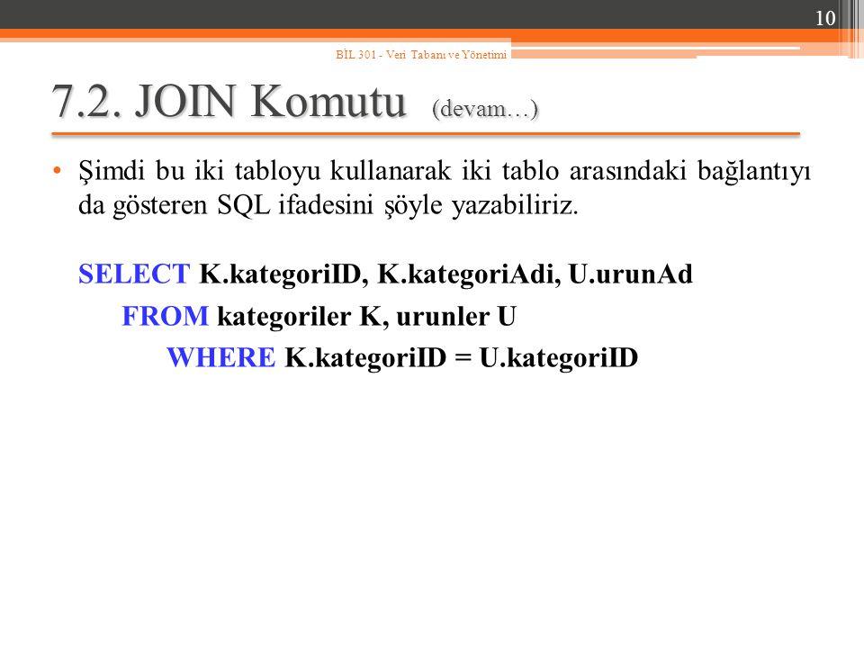 7.2. JOIN Komutu (devam…) Şimdi bu iki tabloyu kullanarak iki tablo arasındaki bağlantıyı da gösteren SQL ifadesini şöyle yazabiliriz. SELECT K.katego