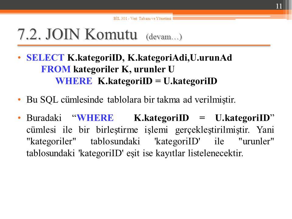 7.2. JOIN Komutu (devam…) SELECT K.kategoriID, K.kategoriAdi,U.urunAd FROM kategoriler K, urunler U WHERE K.kategoriID = U.kategoriID Bu SQL cümlesind