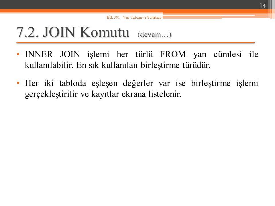 7.2.JOIN Komutu (devam…) INNER JOIN işlemi her türlü FROM yan cümlesi ile kullanılabilir.
