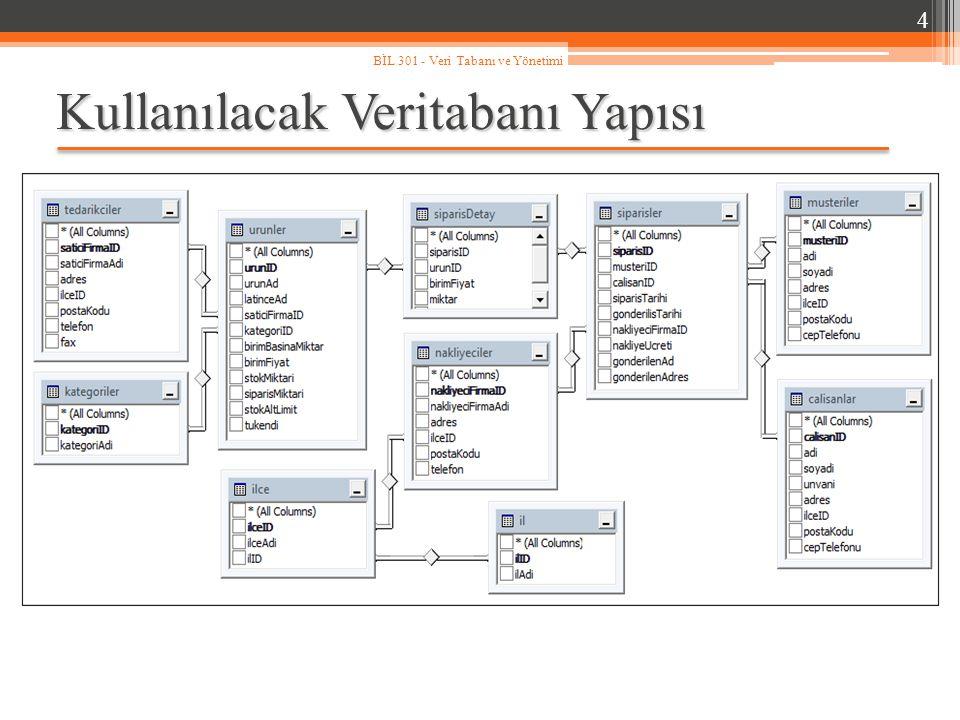 Kullanılacak Veritabanı Yapısı 4 BİL 301 - Veri Tabanı ve Yönetimi
