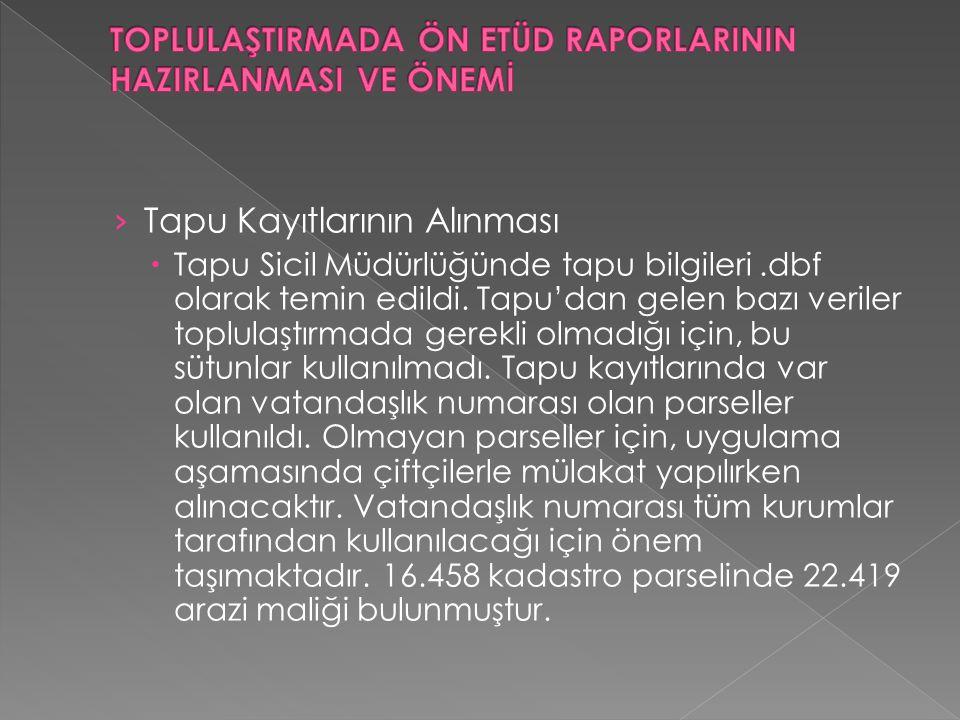 › Tapu Kayıtlarının Alınması  Tapu Sicil Müdürlüğünde tapu bilgileri.dbf olarak temin edildi.