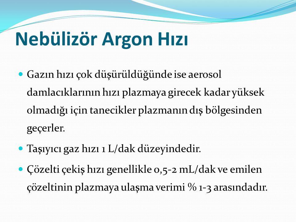 Nebülizör Argon Hızı Gazın hızı çok düşürüldüğünde ise aerosol damlacıklarının hızı plazmaya girecek kadar yüksek olmadığı için tanecikler plazmanın d
