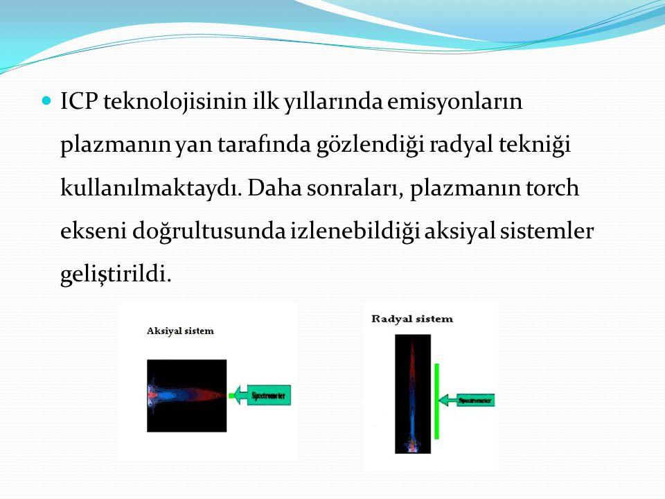 ICP teknolojisinin ilk yıllarında emisyonların plazmanın yan tarafında gözlendiği radyal tekniği kullanılmaktaydı. Daha sonraları, plazmanın torch eks