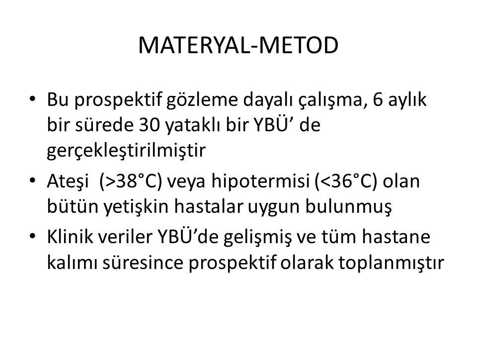MATERYAL-METOD Bu prospektif gözleme dayalı çalışma, 6 aylık bir sürede 30 yataklı bir YBÜ' de gerçekleştirilmiştir Ateşi (>38°C) veya hipotermisi (<3