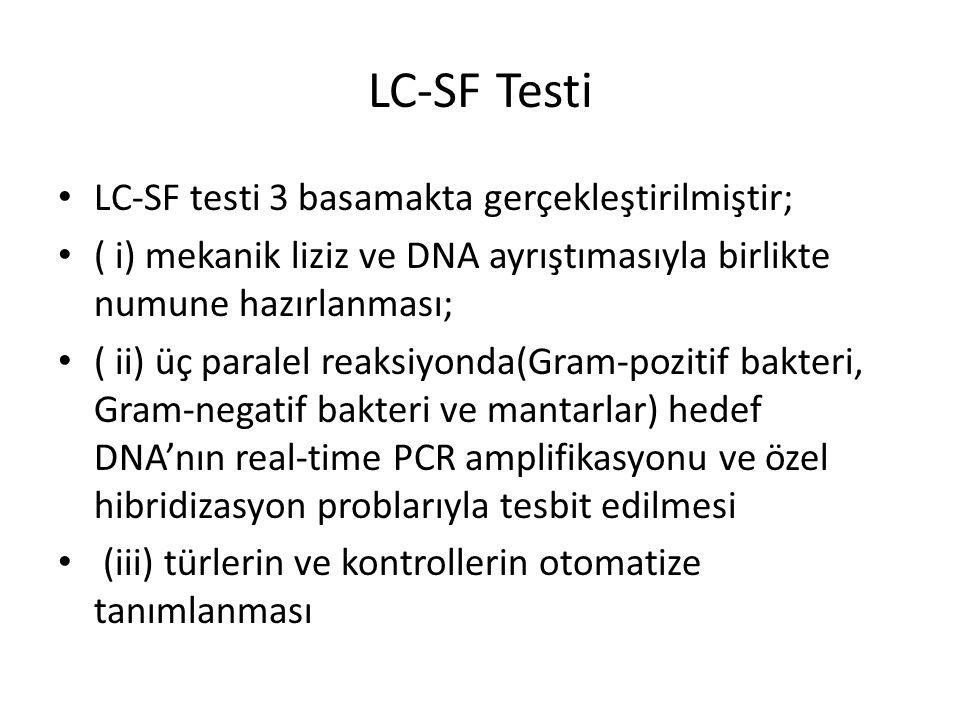 LC-SF Testi LC-SF testi 3 basamakta gerçekleştirilmiştir; ( i) mekanik liziz ve DNA ayrıştımasıyla birlikte numune hazırlanması; ( ii) üç paralel reaksiyonda(Gram-pozitif bakteri, Gram-negatif bakteri ve mantarlar) hedef DNA'nın real-time PCR amplifikasyonu ve özel hibridizasyon problarıyla tesbit edilmesi (iii) türlerin ve kontrollerin otomatize tanımlanması