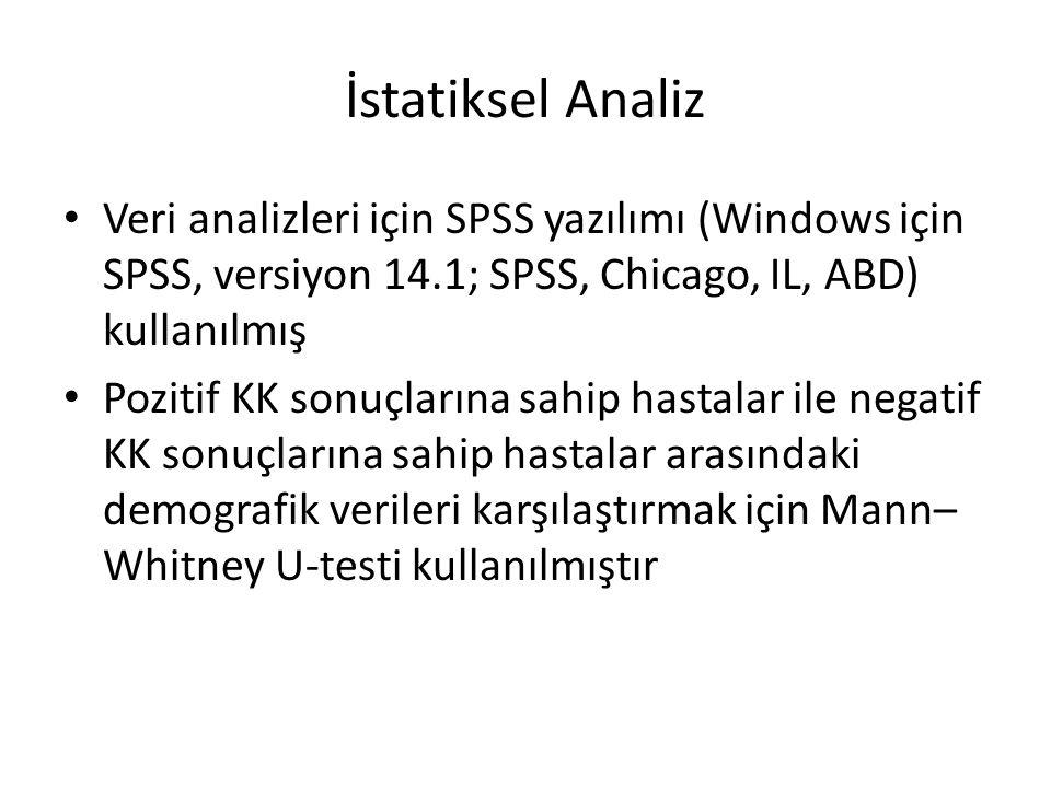 İstatiksel Analiz Veri analizleri için SPSS yazılımı (Windows için SPSS, versiyon 14.1; SPSS, Chicago, IL, ABD) kullanılmış Pozitif KK sonuçlarına sa