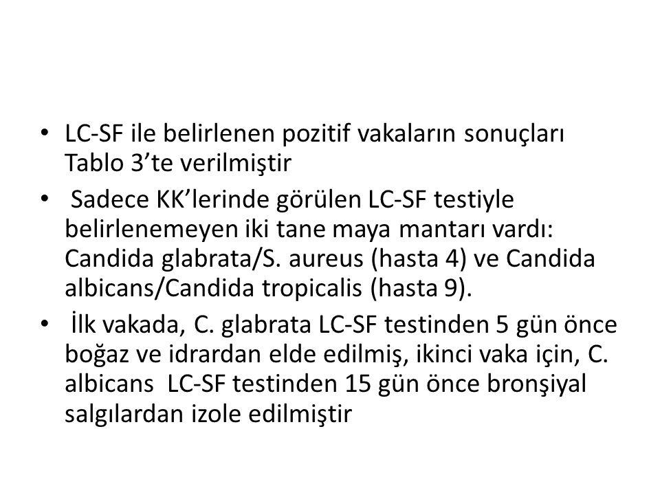 LC-SF ile belirlenen pozitif vakaların sonuçları Tablo 3'te verilmiştir Sadece KK'lerinde görülen LC-SF testiyle belirlenemeyen iki tane maya mantarı vardı: Candida glabrata/S.