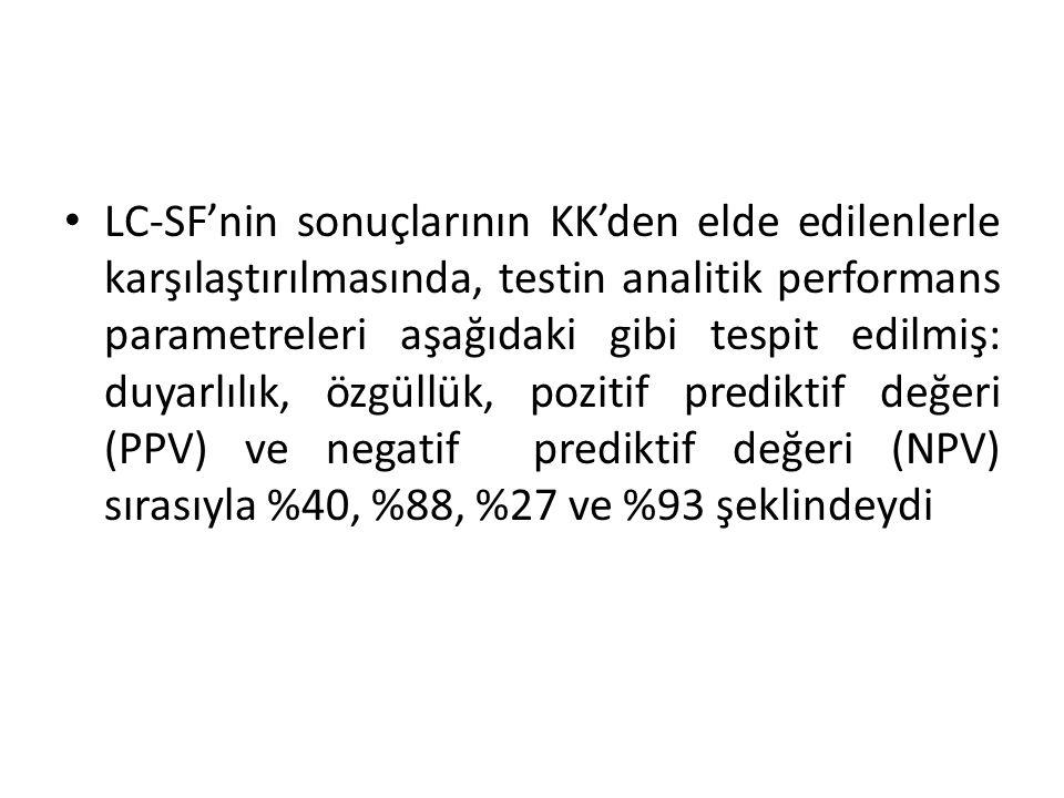 LC-SF'nin sonuçlarının KK'den elde edilenlerle karşılaştırılmasında, testin analitik performans parametreleri aşağıdaki gibi tespit edilmiş: duyarlılık, özgüllük, pozitif prediktif değeri (PPV) ve negatif prediktif değeri (NPV) sırasıyla %40, %88, %27 ve %93 şeklindeydi