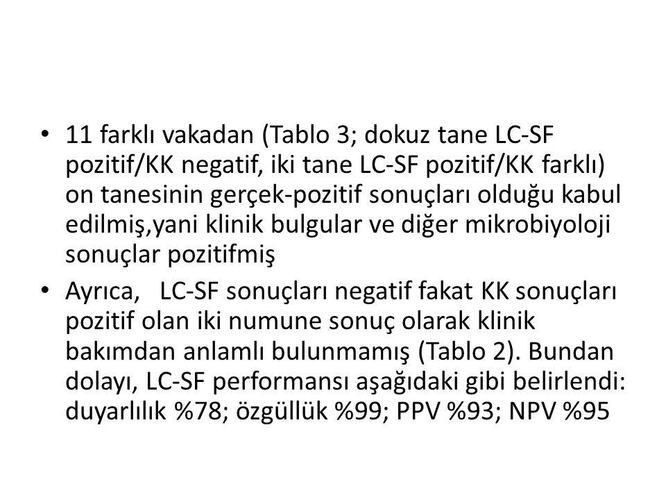 11 farklı vakadan (Tablo 3; dokuz tane LC-SF pozitif/KK negatif, iki tane LC-SF pozitif/KK farklı) on tanesinin gerçek-pozitif sonuçları olduğu kabul