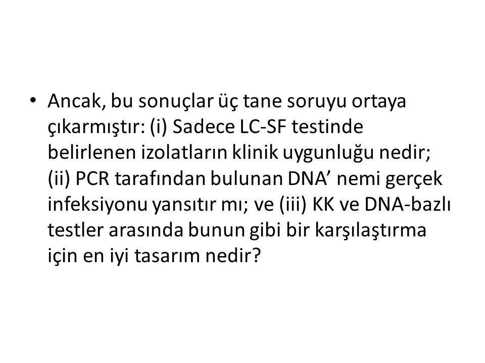 Ancak, bu sonuçlar üç tane soruyu ortaya çıkarmıştır: (i) Sadece LC-SF testinde belirlenen izolatların klinik uygunluğu nedir; (ii) PCR tarafından bulunan DNA' nemi gerçek infeksiyonu yansıtır mı; ve (iii) KK ve DNA-bazlı testler arasında bunun gibi bir karşılaştırma için en iyi tasarım nedir?