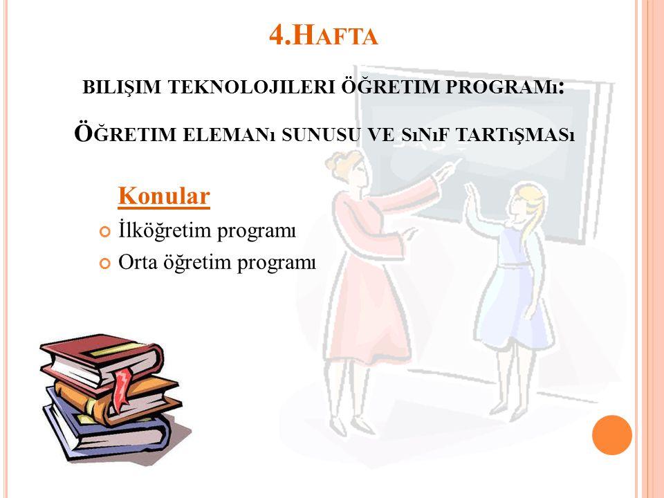 Tartışma İlköğretim bilişim teknolojisi öğretim programı diğer ilköğretim derslerine ait öğretim programları içersine yedirilmiş olarak verilebilir mi.