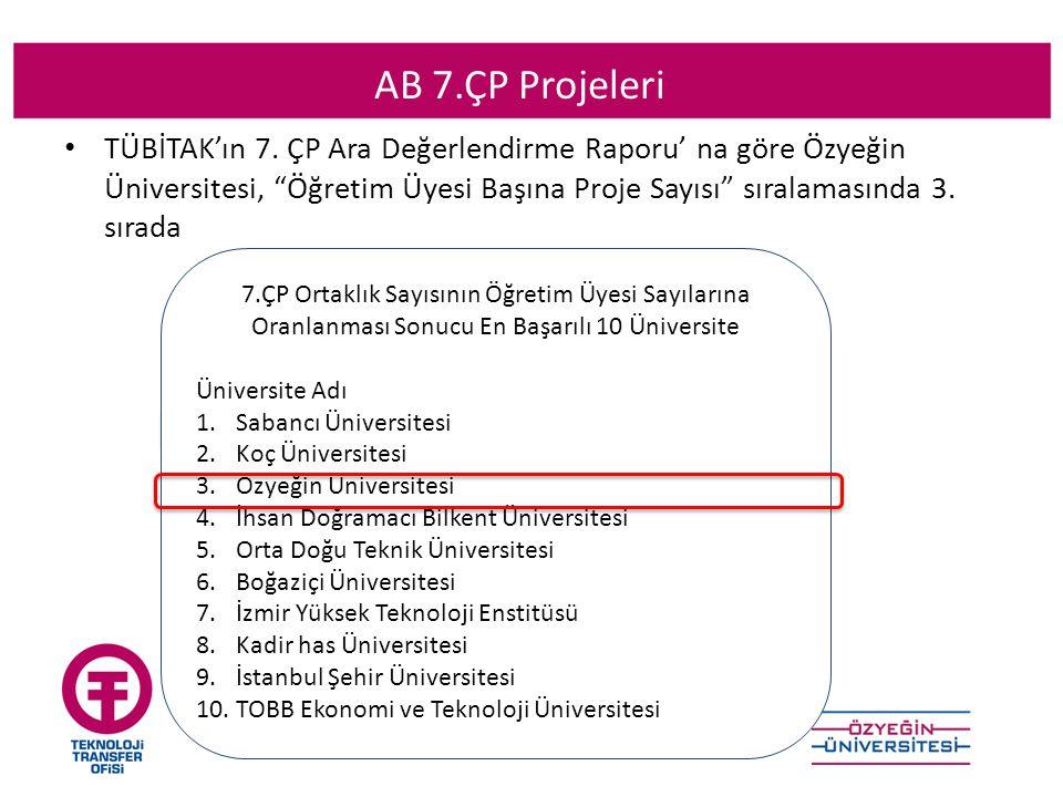 AB 7.ÇP Projeleri TÜBİTAK'ın 7.