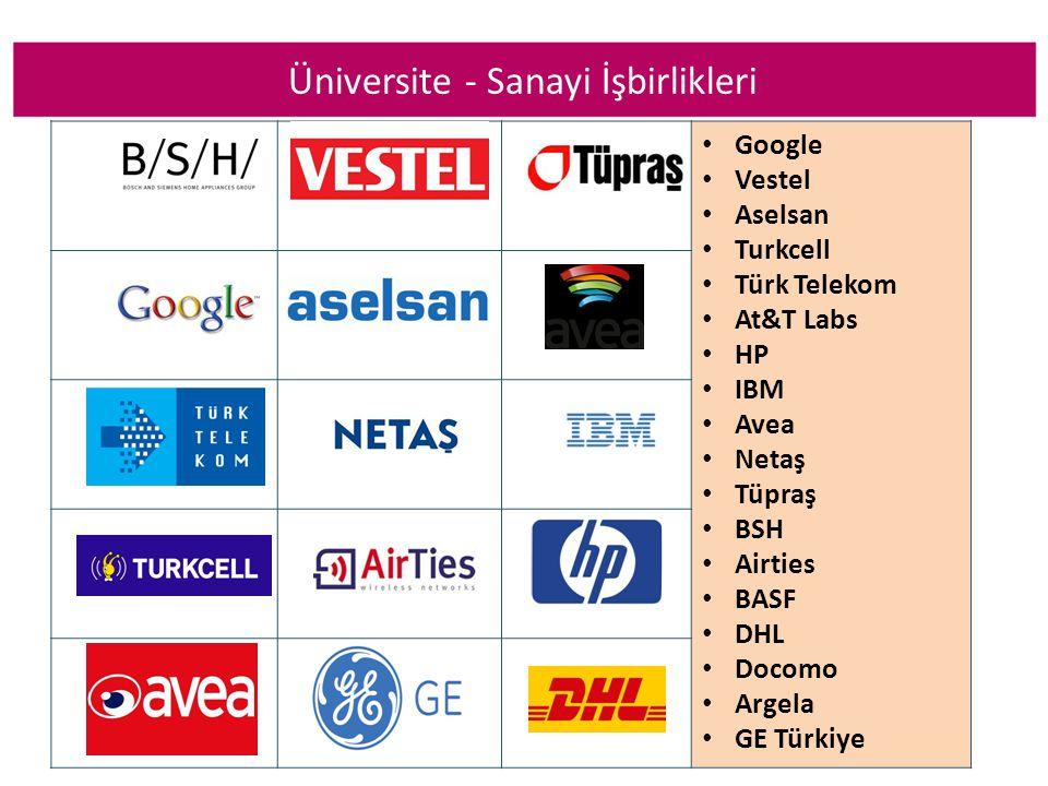 Google Vestel Aselsan Turkcell Türk Telekom At&T Labs HP IBM Avea Netaş Tüpraş BSH Airties BASF DHL Docomo Argela GE Türkiye Üniversite - Sanayi İşbirlikleri