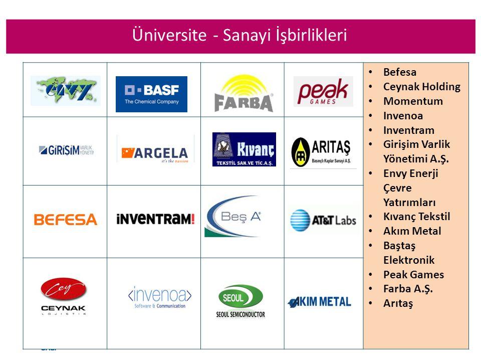 Befesa Ceynak Holding Momentum Invenoa Inventram Girişim Varlik Yönetimi A.Ş.