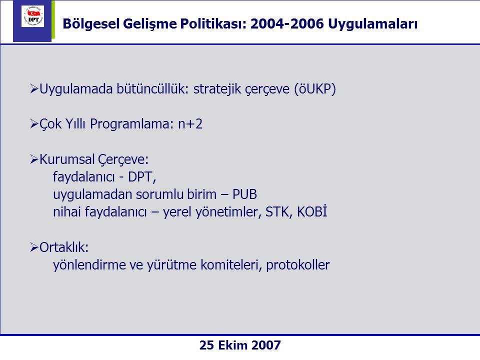  İdari Kapasite Teknik Yardım Projesi Proje hazırlama, yönetme ve izleme eğitimleri  Bütçe Mekanizması iki aşamalı eş finansman  İzleme ve Değerlendirme ortak izleme sistemi: izleme ağı, ortak izleme rehberi, İBS  Mali Yönetim ve Kontrol MFİB Hazine Kontrolörleri 25 Ekim 2007 Bölgesel Gelişme Politikası: 2004-2006 Uygulamaları