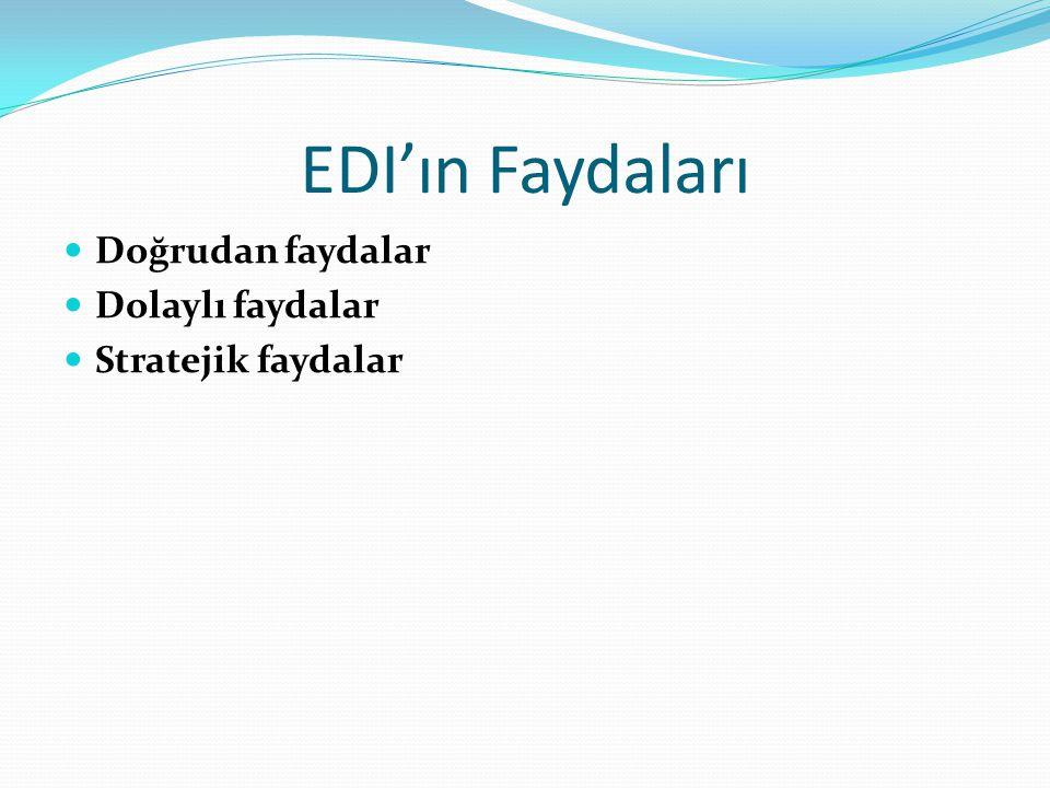 EDI'ın Faydaları Doğrudan faydalar Dolaylı faydalar Stratejik faydalar