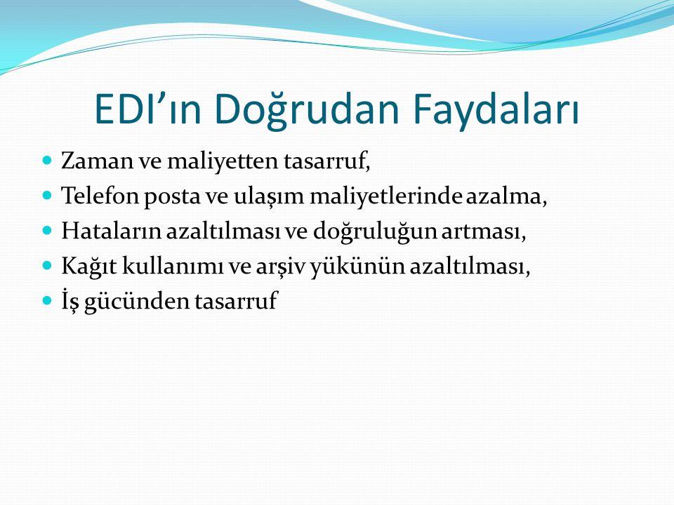 EDI'ın Doğrudan Faydaları Zaman ve maliyetten tasarruf, Telefon posta ve ulaşım maliyetlerinde azalma, Hataların azaltılması ve doğruluğun artması, Ka