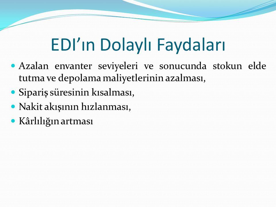 EDI'ın Dolaylı Faydaları Azalan envanter seviyeleri ve sonucunda stokun elde tutma ve depolama maliyetlerinin azalması, Sipariş süresinin kısalması, N