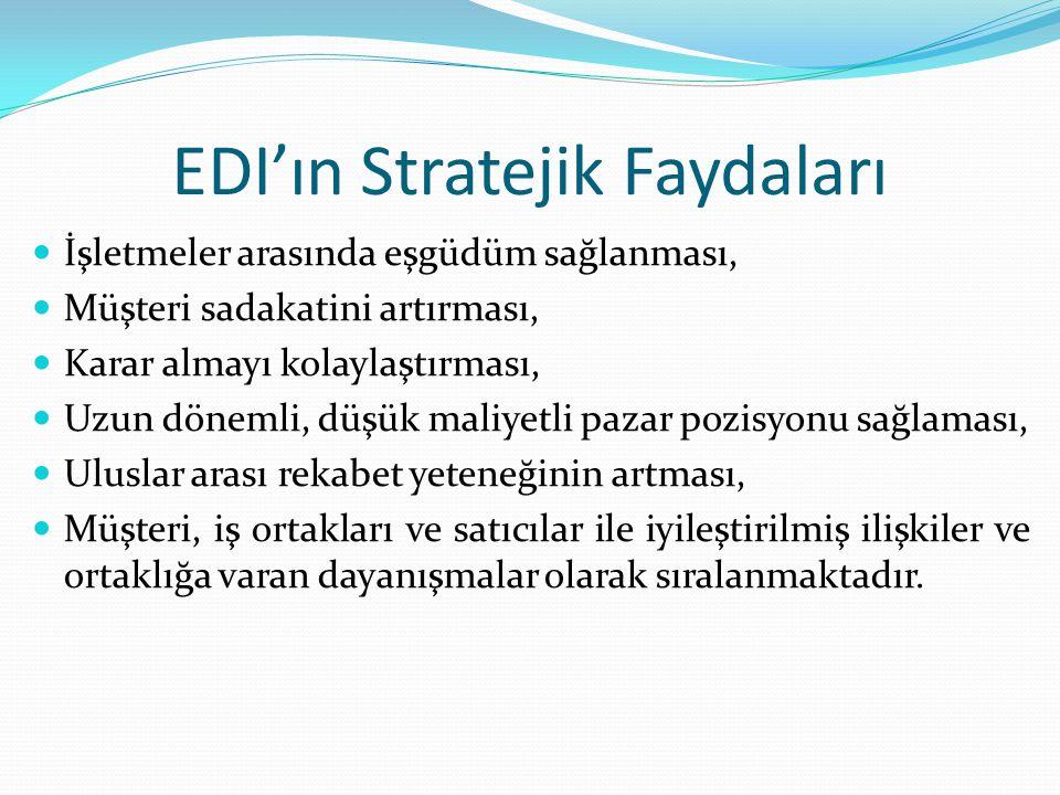 EDI'ın Stratejik Faydaları İşletmeler arasında eşgüdüm sağlanması, Müşteri sadakatini artırması, Karar almayı kolaylaştırması, Uzun dönemli, düşük mal