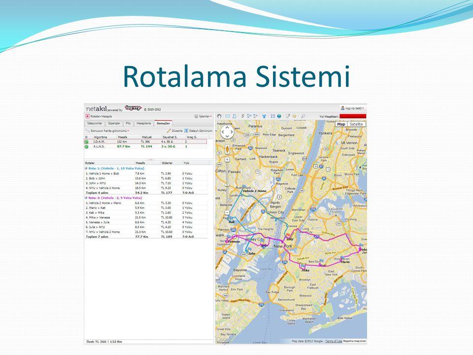 Rotalama Sistemi