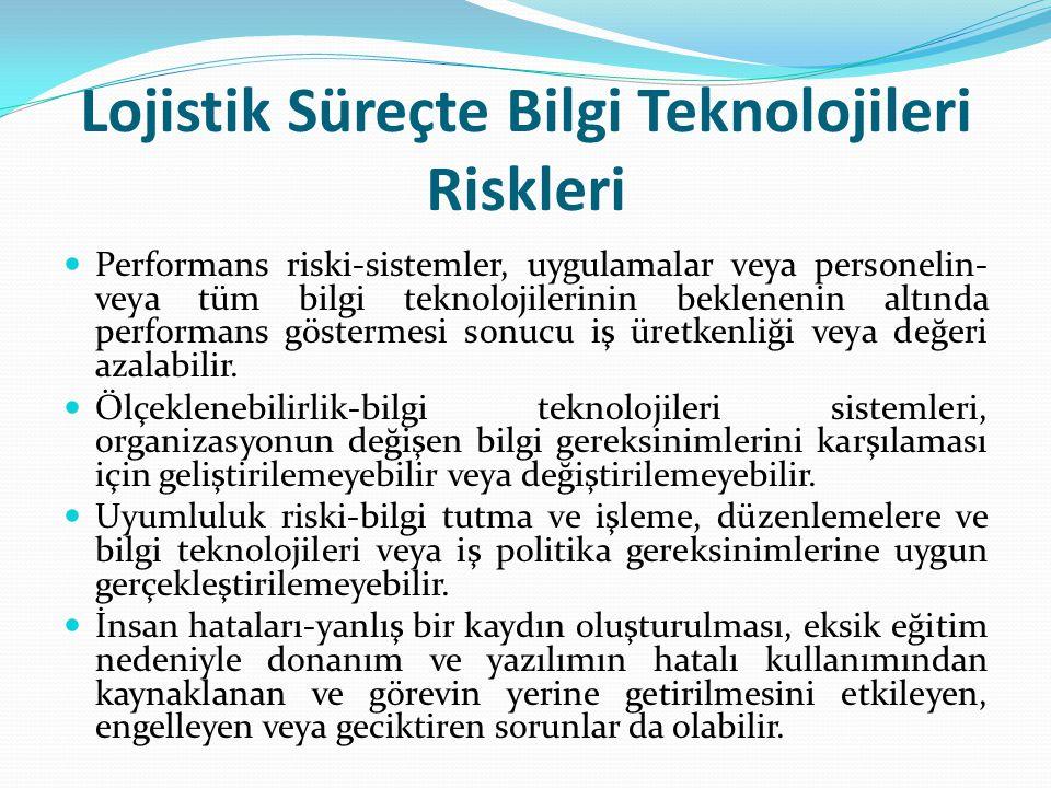Lojistik Süreçte Bilgi Teknolojileri Riskleri Performans riski-sistemler, uygulamalar veya personelin- veya tüm bilgi teknolojilerinin beklenenin altı