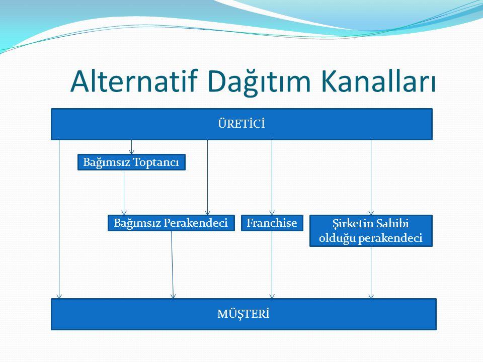 Maliyet Analizi Yöntemi Maliyet analizinin ilk aşamasında her lojistik tesisi yerine ilişkin maliyet kalemleri tek tek tahmin edilir.