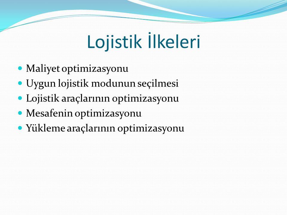 Lojistik İlkeleri Maliyet optimizasyonu Uygun lojistik modunun seçilmesi Lojistik araçlarının optimizasyonu Mesafenin optimizasyonu Yükleme araçlarını