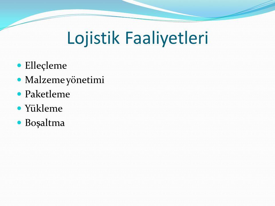 Lojistik Faaliyetleri Elleçleme Malzeme yönetimi Paketleme Yükleme Boşaltma