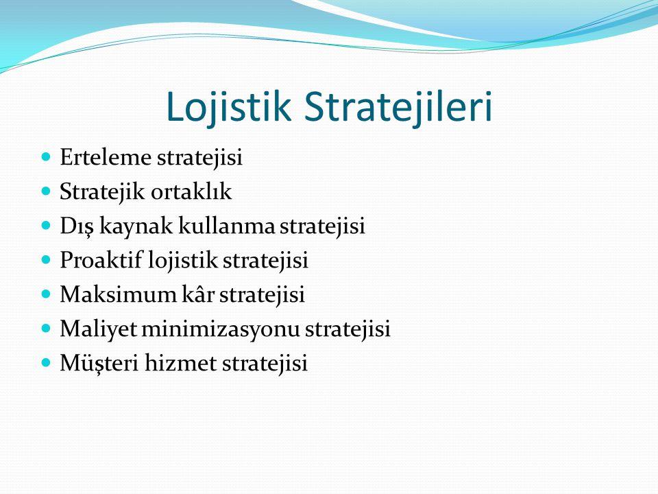 Lojistik Stratejileri Erteleme stratejisi Stratejik ortaklık Dış kaynak kullanma stratejisi Proaktif lojistik stratejisi Maksimum kâr stratejisi Maliy