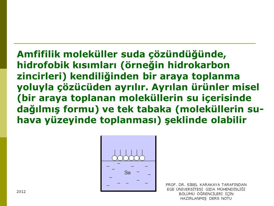 Amfifilik moleküller suda çözündüğünde, hidrofobik kısımları (örneğin hidrokarbon zincirleri) kendiliğinden bir araya toplanma yoluyla çözücüden ayrıl