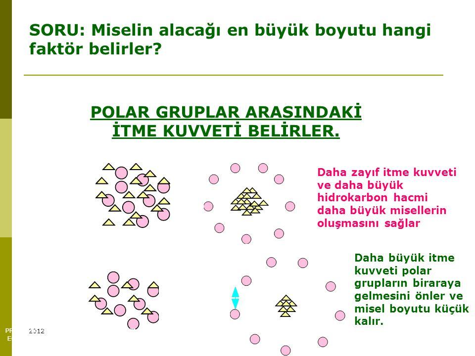 SORU: Miselin alacağı en büyük boyutu hangi faktör belirler? POLAR GRUPLAR ARASINDAKİ İTME KUVVETİ BELİRLER. Daha büyük itme kuvveti polar grupların b