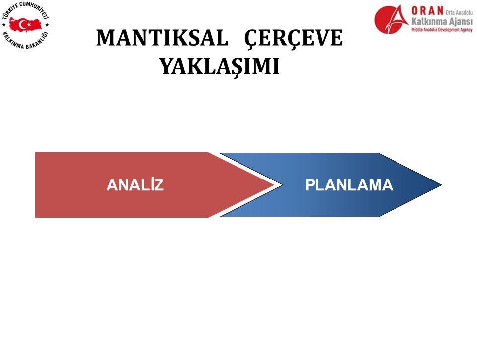 MANTIKSAL ÇERÇEVE YAKLAŞIMI ANALİZ PLANLAMA ANALİZ PLANLAMA