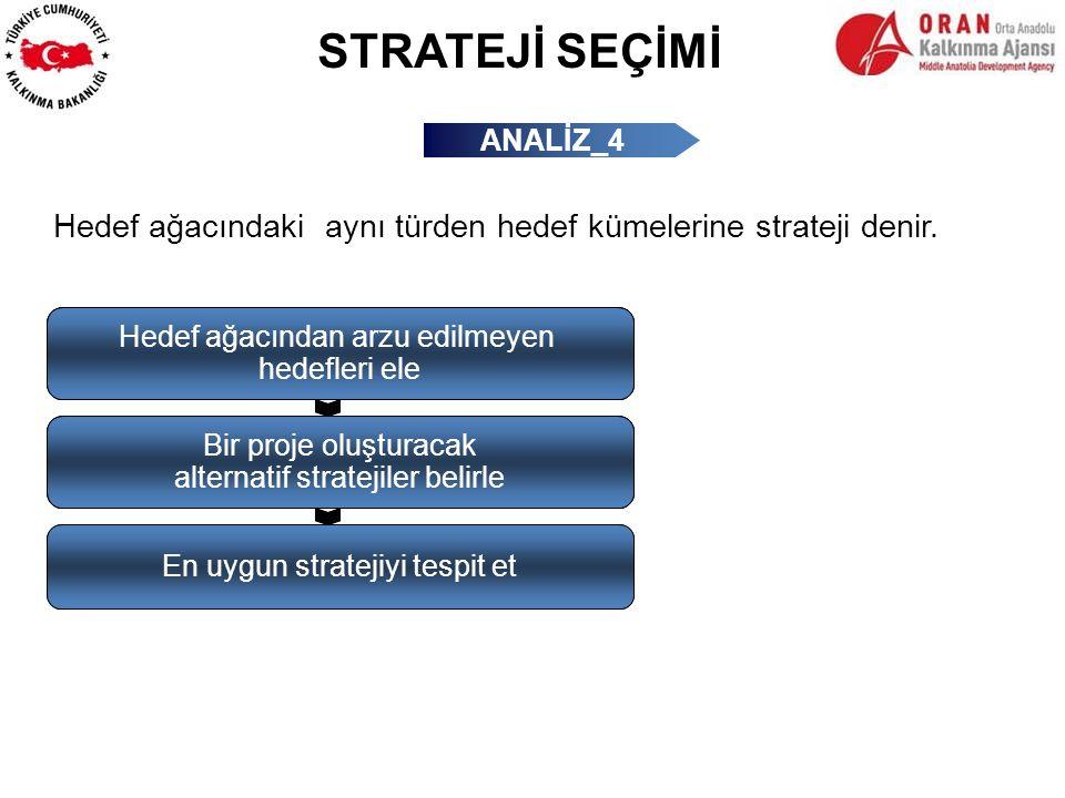 STRATEJİ SEÇİMİ Hedef ağacındaki aynı türden hedef kümelerine strateji denir.
