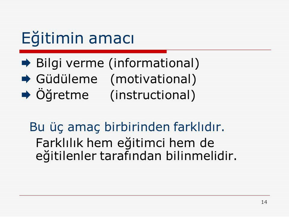 14 Eğitimin amacı  Bilgi verme (informational)  Güdüleme (motivational)  Öğretme (instructional) Bu üç amaç birbirinden farklıdır. Farklılık hem eğ