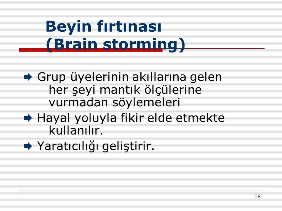 38 Beyin fırtınası (Brain storming)   Grup üyelerinin akıllarına gelen her şeyi mantık ölçülerine vurmadan söylemeleri   Hayal yoluyla fikir elde