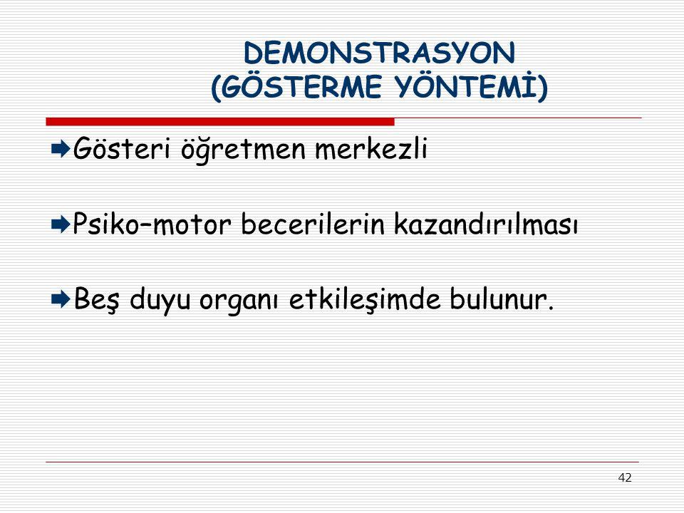 42 DEMONSTRASYON (GÖSTERME YÖNTEMİ)  Gösteri öğretmen merkezli  Psiko–motor becerilerin kazandırılması  Beş duyu organı etkileşimde bulunur.
