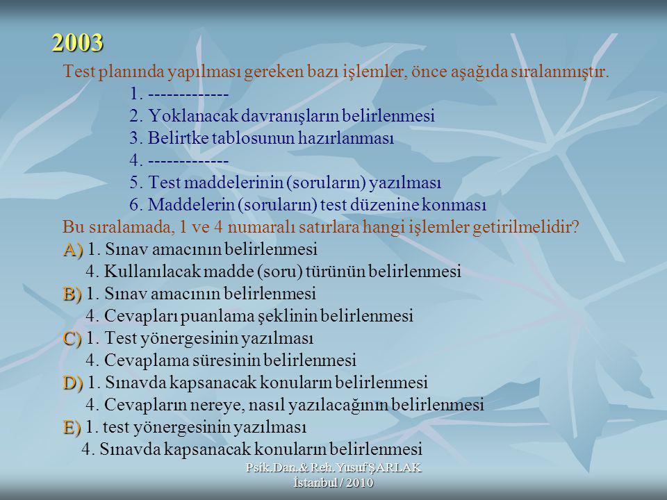 Psik.Dan.& Reh.Yusuf ŞARLAK İstanbul / 2010 A) B) C) D) E) Test planında yapılması gereken bazı işlemler, önce aşağıda sıralanmıştır.