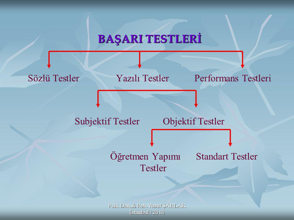 Psik.Dan.& Reh.Yusuf ŞARLAK İstanbul / 2010 2-YAZILI YOKLAMALAR (Uzun Cevap Gerektiren Maddeler): - - - Çeşitleri: 1- 2- 3- 4- 5- 2- YAZILI YOKLAMALAR (Uzun Cevap Gerektiren Maddeler): Öğretmenler arasında en sık kullanılan test çeşididir; - objektif testler kadar hazırlanmasında bilgi ve beceri gerektirmemesi - kopya çekmeyi diğerlerine nazaran daha sınırlı tutması - üst düzey bilişsel ürünlerin ölçülmesine daha elverişli olduğu kanısı Çeşitleri: 1- Serbest cevaplı yazılılar ( Kompozisyon Tipi ) 2- Açık kitap yazılıları 3- Evde cevaplanan yazılılar 4- Sınıf içi yazılılar 5- Seçmeli ya da tercihli soru yazılıları