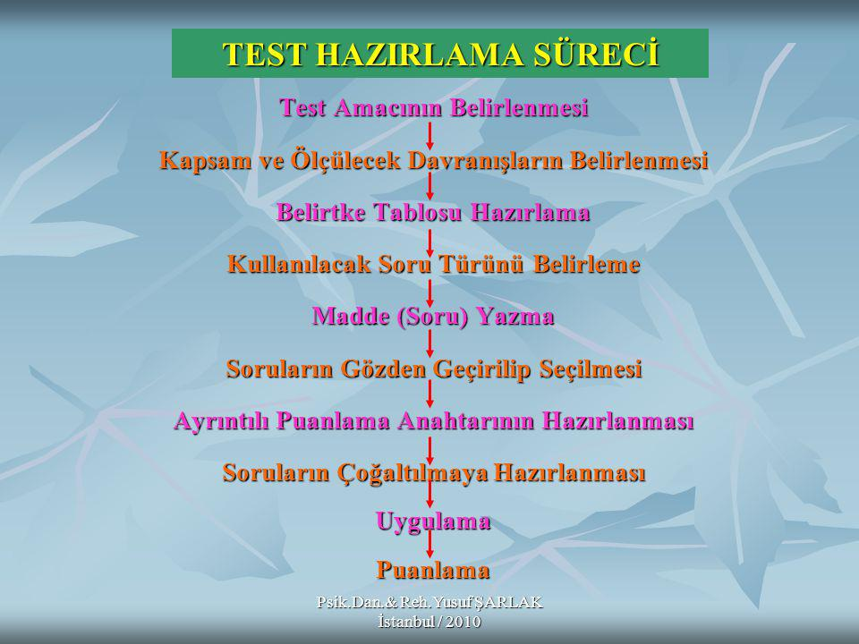 Psik.Dan.& Reh.Yusuf ŞARLAK İstanbul / 2010 Test Amacının Belirlenmesi Kapsam ve Ölçülecek Davranışların Belirlenmesi Belirtke Tablosu Hazırlama Kullanılacak Soru Türünü Belirleme Madde (Soru) Yazma Soruların Gözden Geçirilip Seçilmesi Ayrıntılı Puanlama Anahtarının Hazırlanması Soruların Çoğaltılmaya Hazırlanması Uygulama UygulamaPuanlama TEST HAZIRLAMA SÜRECİ