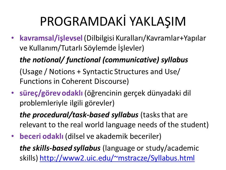 PROGRAMDAKİ YAKLAŞIM kavramsal/işlevsel (Dilbilgisi Kuralları/Kavramlar+Yapılar ve Kullanım/Tutarlı Söylemde İşlevler) the notional/ functional (commu