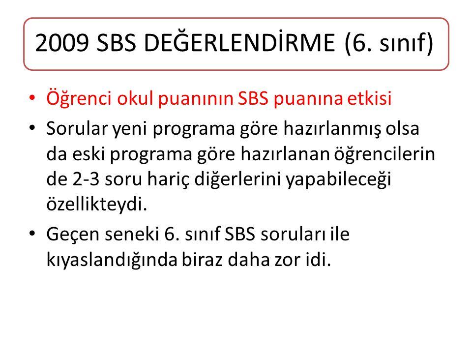 2009 SBS DEĞERLENDİRME (6. sınıf) Öğrenci okul puanının SBS puanına etkisi Sorular yeni programa göre hazırlanmış olsa da eski programa göre hazırlana