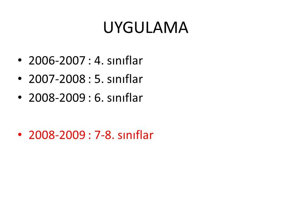UYGULAMA 2006-2007 : 4. sınıflar 2007-2008 : 5. sınıflar 2008-2009 : 6. sınıflar 2008-2009 : 7-8. sınıflar