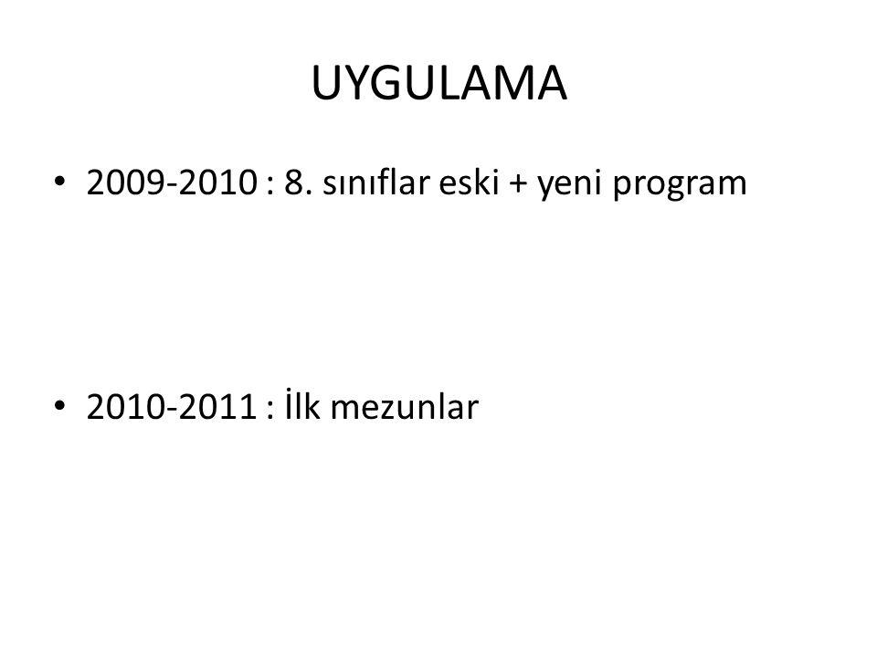 UYGULAMA 2009-2010 : 8. sınıflar eski + yeni program 2010-2011 : İlk mezunlar